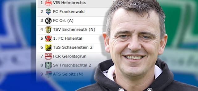 FC Frankenwald im Fokus