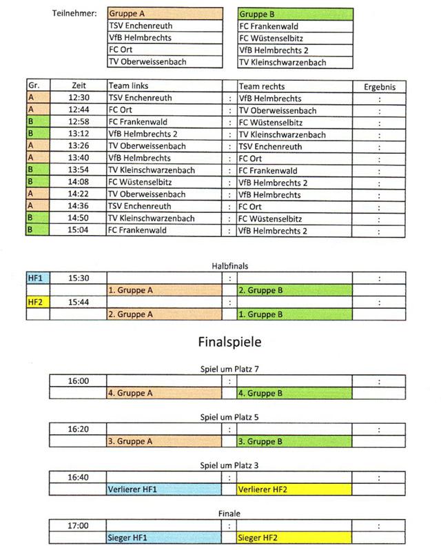 20160102_Spielplan_Turnier